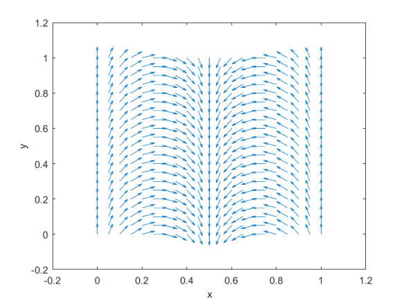 nonlinear wave equations | What's new